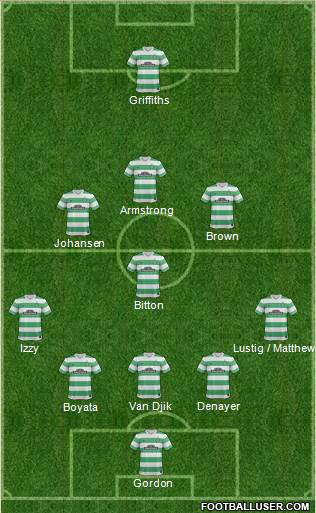 Celtic 5-4-1 football formation