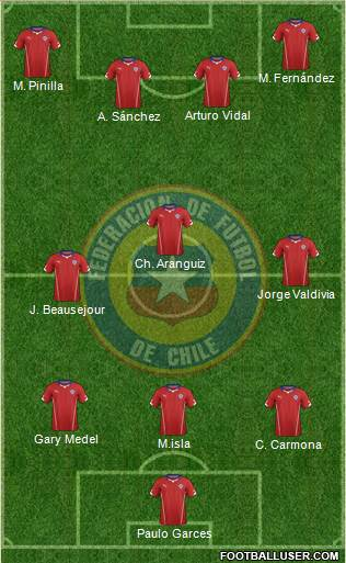 Chile 3-5-1-1 football formation