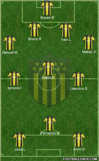 Club Atlético Peñarol 4-3-3 football formation