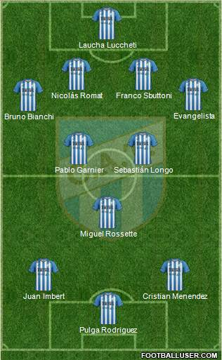 Atlético Tucumán 4-3-3 football formation
