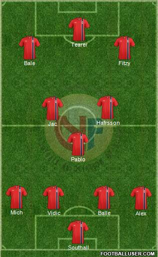 Norway 4-1-2-3 football formation