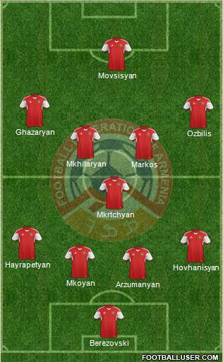 Armenia 4-1-4-1 football formation
