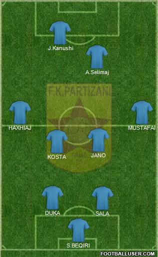 KF Partizani Tiranë 5-4-1 football formation