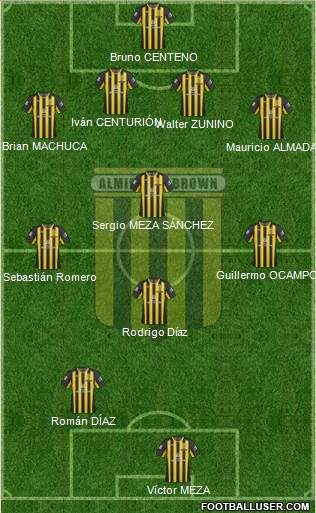 Almirante Brown 4-3-1-2 football formation