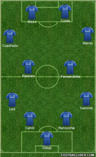 Chelsea 4-2-2-2 football formation