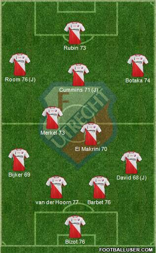 FC Utrecht 3-5-2 football formation