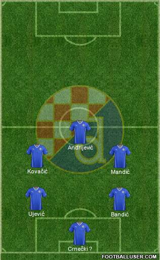 NK Dinamo 3-4-2-1 football formation