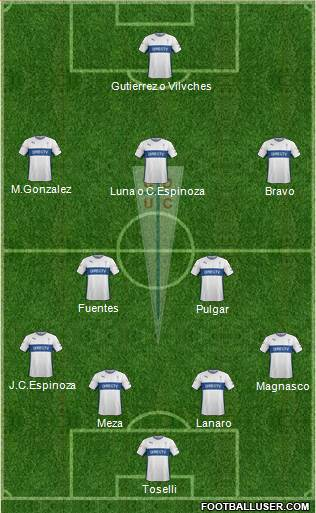 CD Universidad Católica 4-2-3-1 football formation