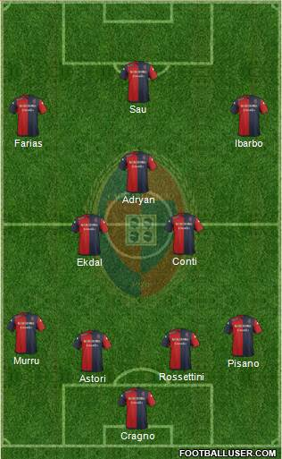 Cagliari 4-3-3 football formation