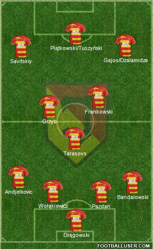 Jagiellonia Bialystok 4-3-3 football formation