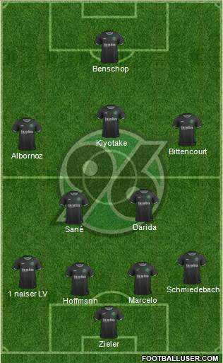 Hannover 96 4-1-3-2 football formation