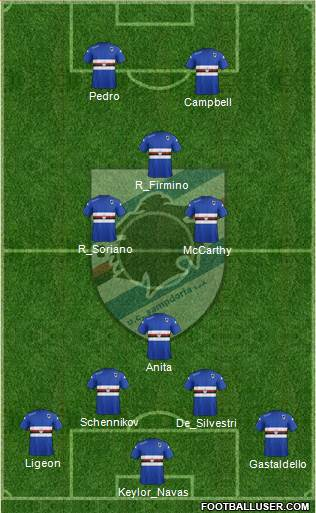 Sampdoria 4-2-1-3 football formation