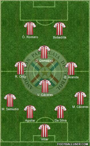 Paraguay 4-3-1-2 football formation