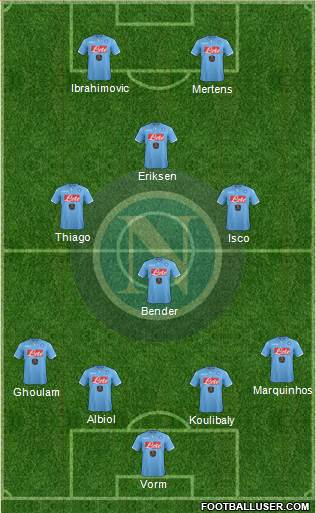 Napoli 4-1-3-2 football formation