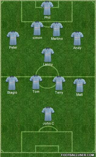 Sydney FC 4-5-1 football formation