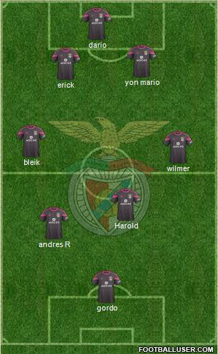 Sport Lisboa e Benfica - SAD 4-4-2 football formation