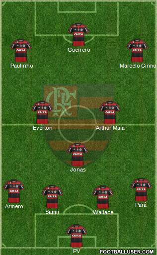 CR Flamengo 4-1-2-3 football formation