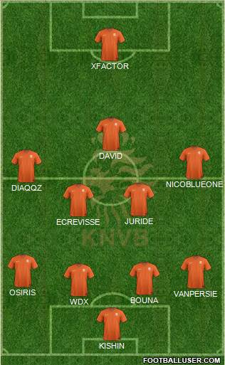 Holland 4-5-1 football formation