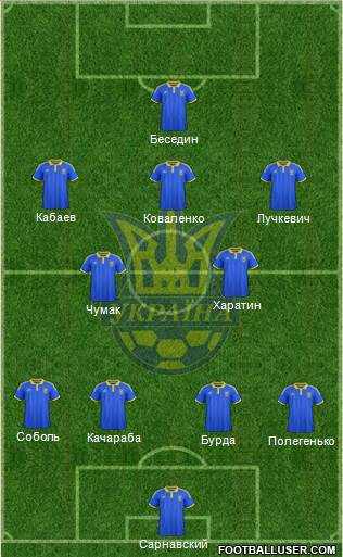 Ukraine 4-5-1 football formation