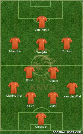 Holland 4-2-3-1 football formation