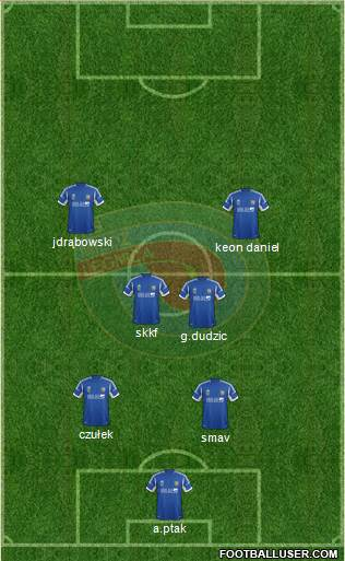 Miedz Legnica 4-1-2-3 football formation