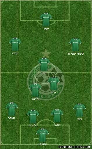 Maccabi Haifa 4-3-2-1 football formation