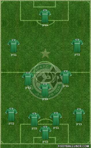 Maccabi Haifa 4-1-4-1 football formation