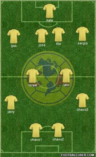 Club América Coapa 4-2-2-2 football formation