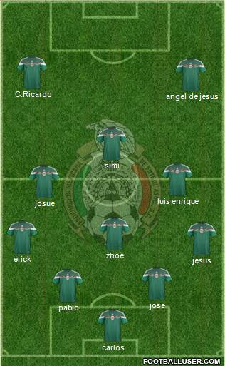 Mexico 5-4-1 football formation