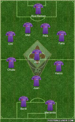 Fiorentina 4-3-1-2 football formation