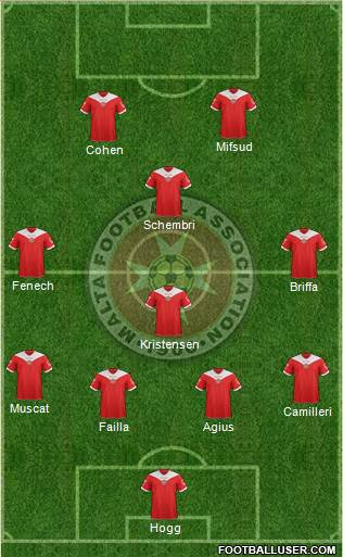 Malta 4-4-2 football formation