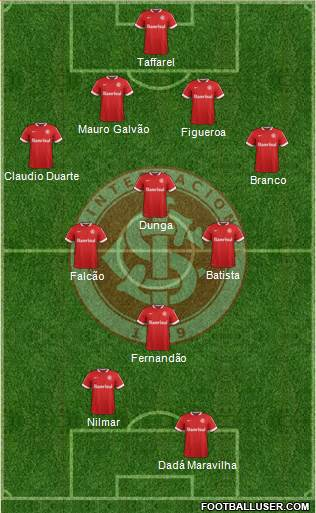 SC Internacional 4-4-2 football formation
