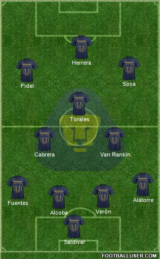 Club de Fútbol Universidad 4-3-2-1 football formation