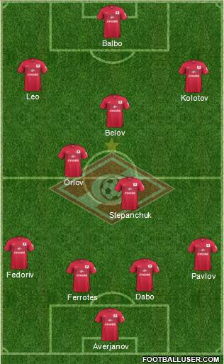 Spartak Moscow 4-3-3 football formation