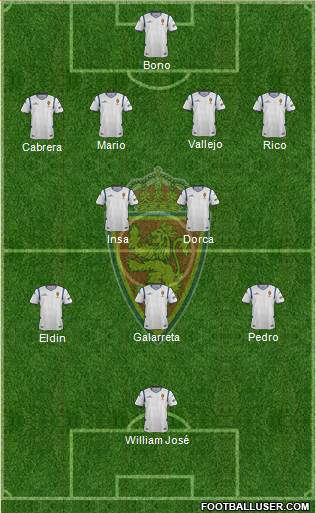 R. Zaragoza S.A.D. 4-2-4 football formation
