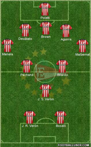 Estudiantes de La Plata 5-3-2 football formation