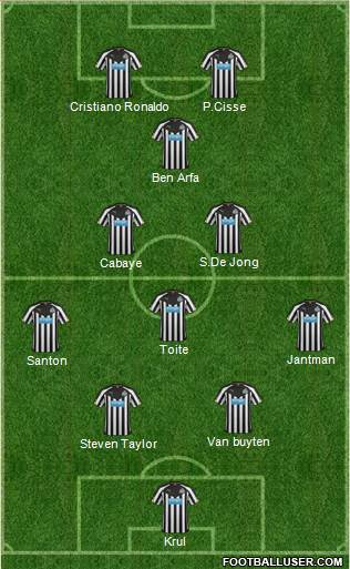 Newcastle United 4-1-2-3 football formation