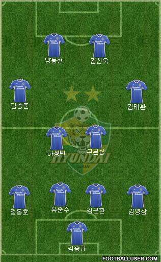 Ulsan Hyundai 4-2-2-2 football formation