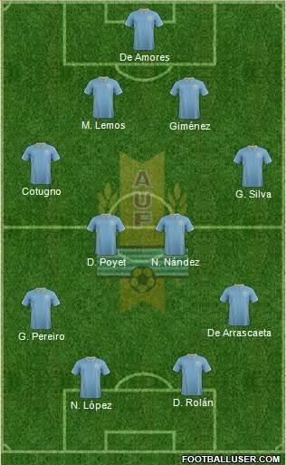 Uruguay 4-4-2 football formation