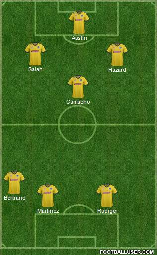 Central Coast Mariners 3-5-2 football formation