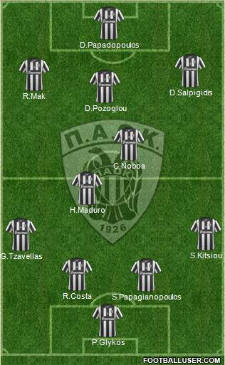 AS PAOK Salonika 4-3-2-1 football formation