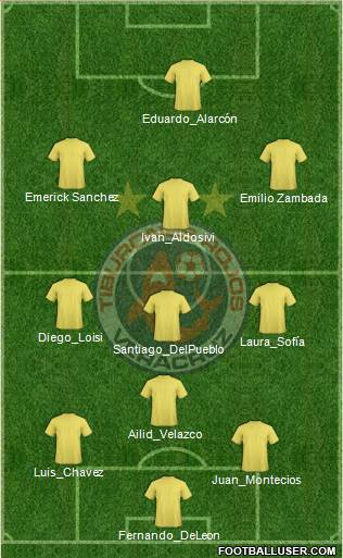 Tiburones Rojos de Coatzacoalcos 4-4-1-1 football formation