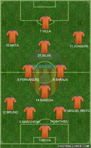 Valencia C.F., S.A.D. 4-5-1 football formation