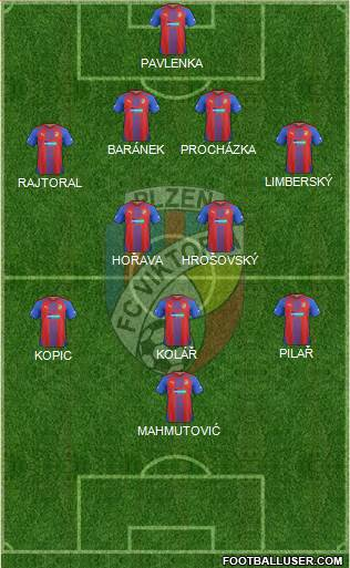 Viktoria Plzen 4-2-3-1 football formation