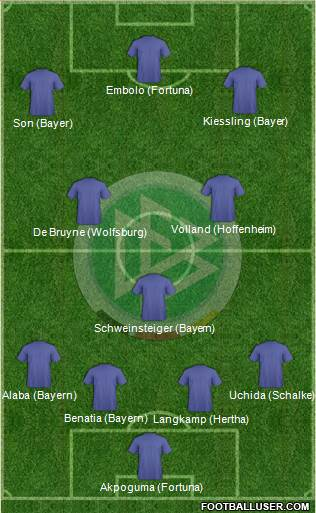 Germany 4-1-4-1 football formation