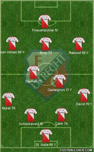 FC Utrecht 4-1-2-3 football formation