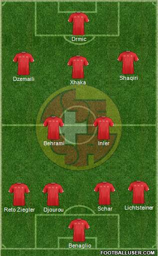Switzerland 4-5-1 football formation