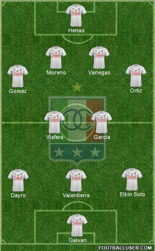 CD Once Caldas 4-5-1 football formation