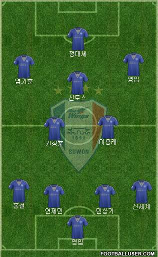 Suwon Samsung Blue Wings 5-3-2 football formation