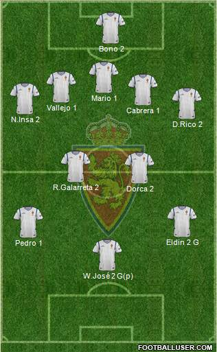 R. Zaragoza S.A.D. 5-4-1 football formation